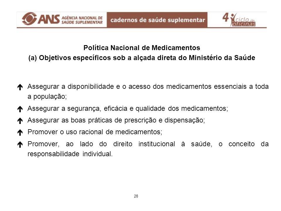 Política Nacional de Medicamentos: Diretrizes