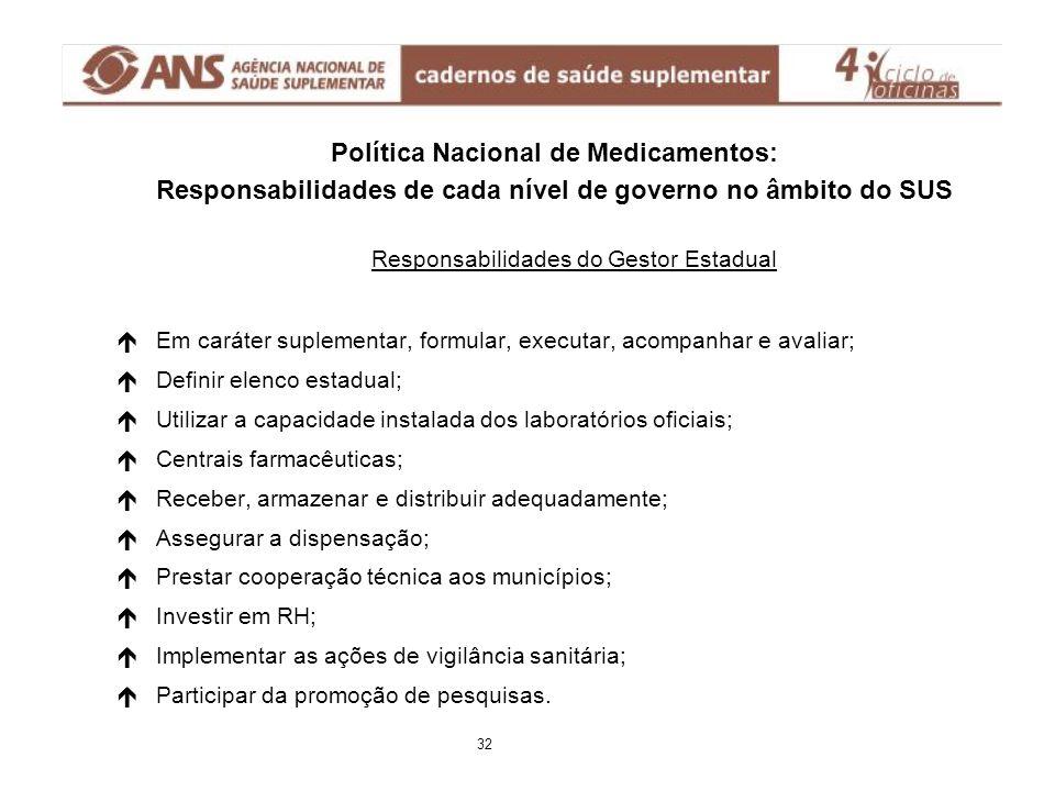 Política Nacional de Medicamentos (c) Objetivos específicos de desenvolvimento nacional, também como área de articulação