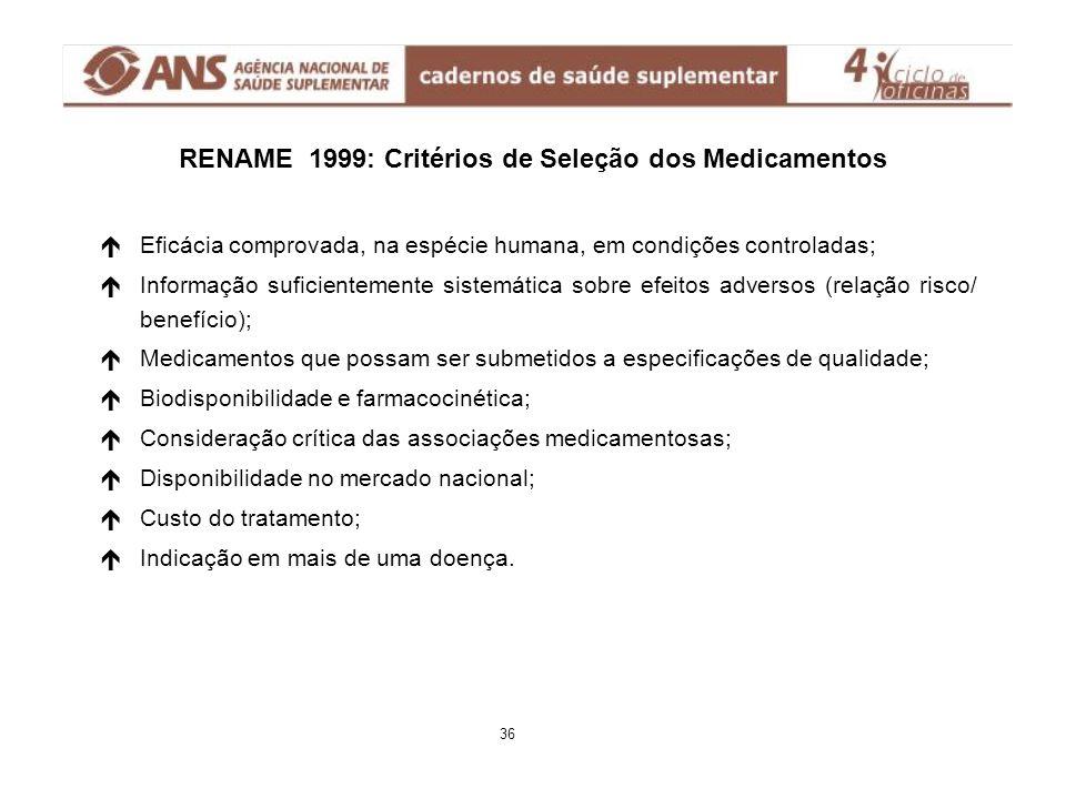 MEDICAMENTOS ESSENCIAIS: a política da OMS; avanços no Brasil