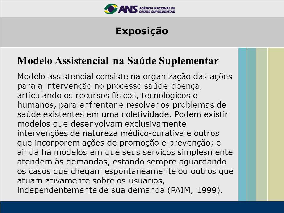 Modelo Assistencial na Saúde Suplementar