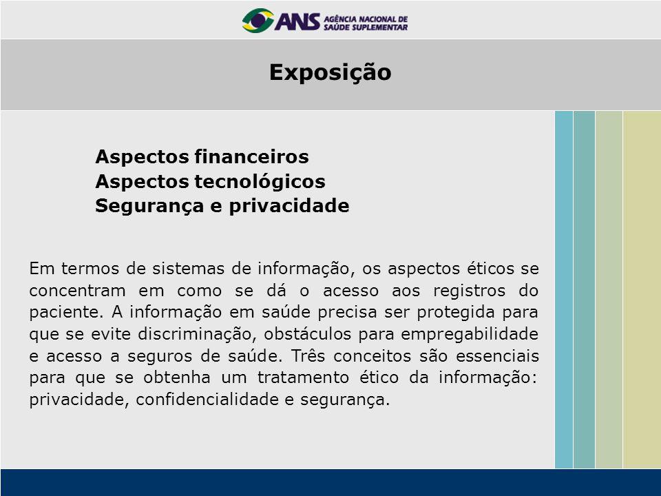 Exposição Aspectos financeiros Aspectos tecnológicos