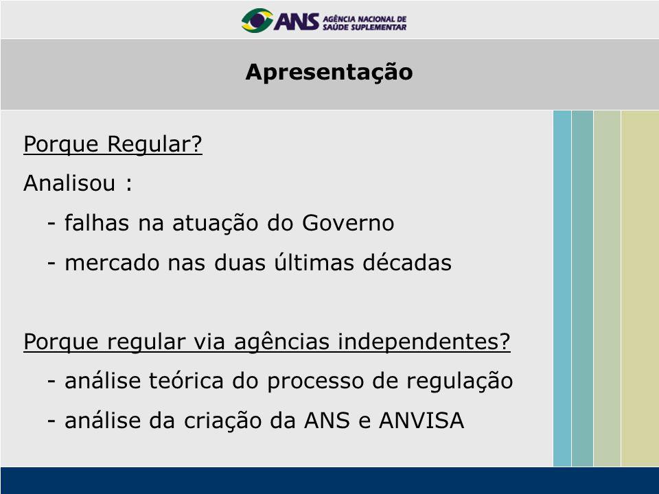 Apresentação Porque Regular Analisou : - falhas na atuação do Governo. - mercado nas duas últimas décadas.