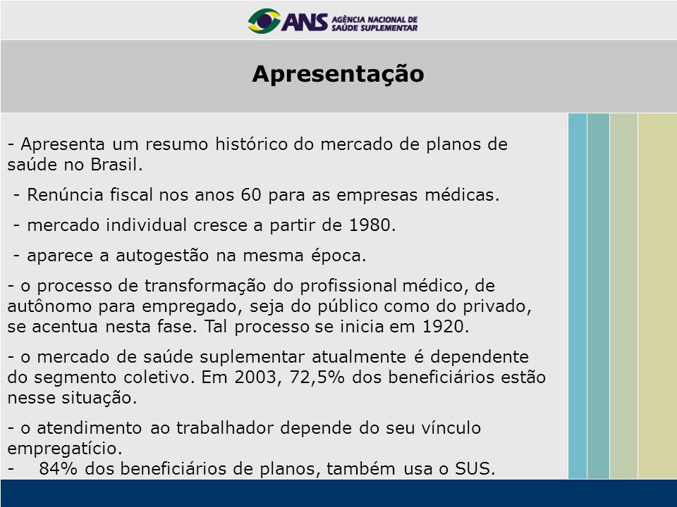 Apresentação - Apresenta um resumo histórico do mercado de planos de saúde no Brasil. - Renúncia fiscal nos anos 60 para as empresas médicas.