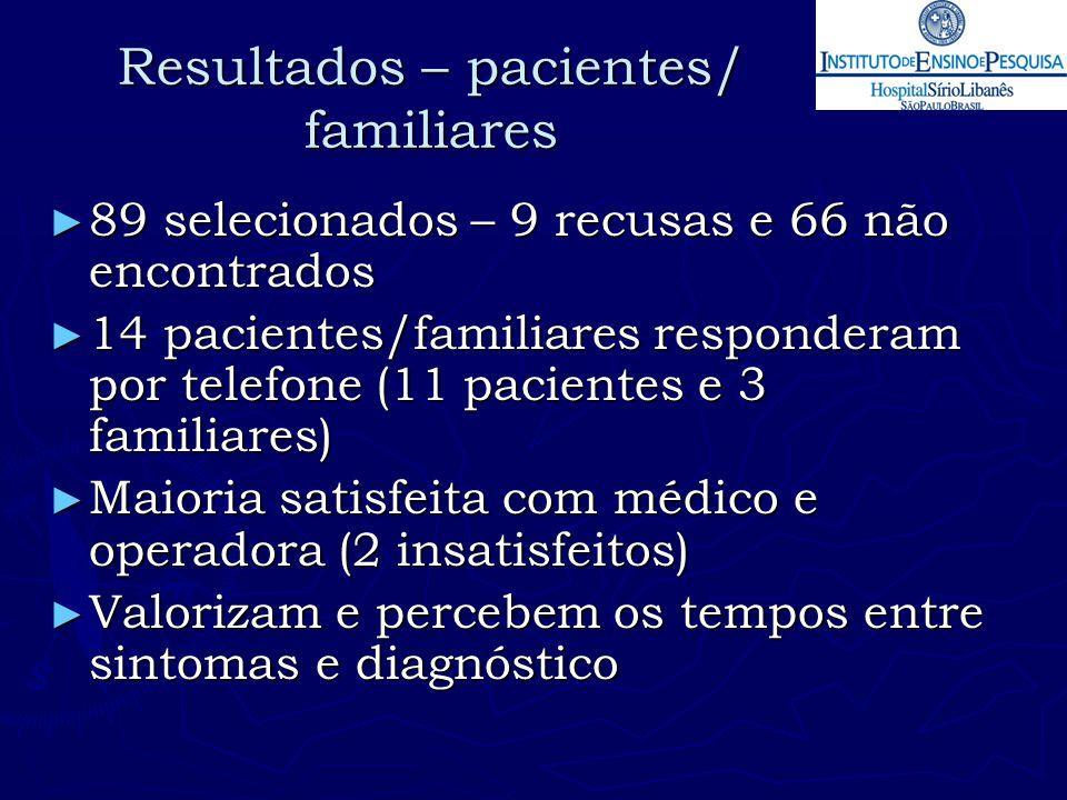 Resultados – pacientes/ familiares