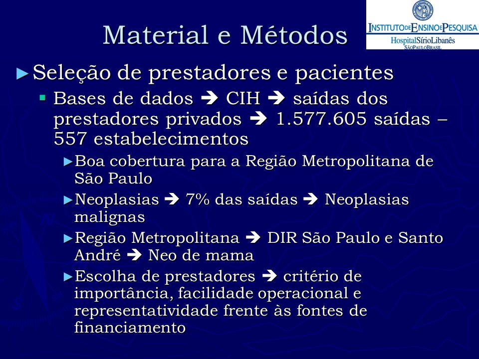 Material e Métodos Seleção de prestadores e pacientes