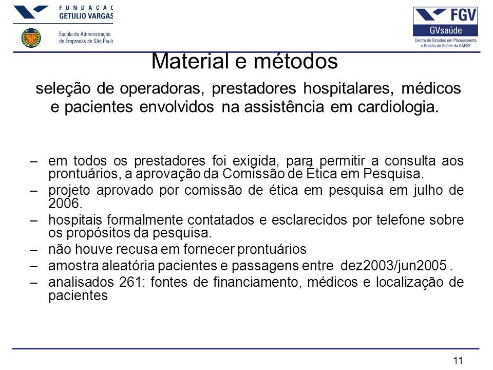 Material e métodos seleção de operadoras, prestadores hospitalares, médicos e pacientes envolvidos na assistência em cardiologia.