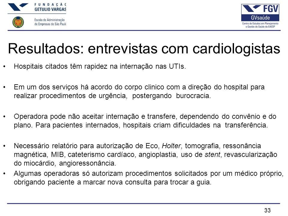 Resultados: entrevistas com cardiologistas