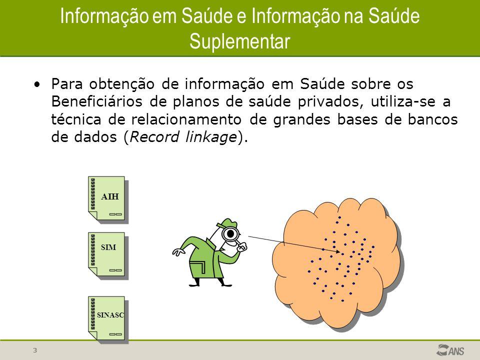 Informação em Saúde e Informação na Saúde Suplementar