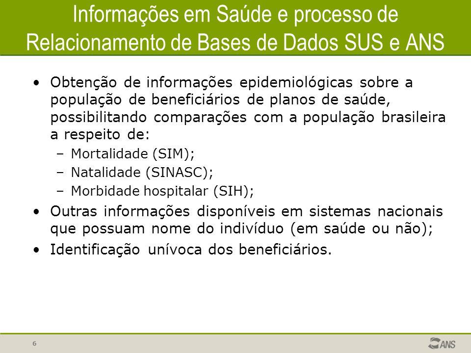 Informações em Saúde e processo de Relacionamento de Bases de Dados SUS e ANS
