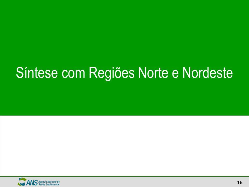 Síntese com Regiões Norte e Nordeste