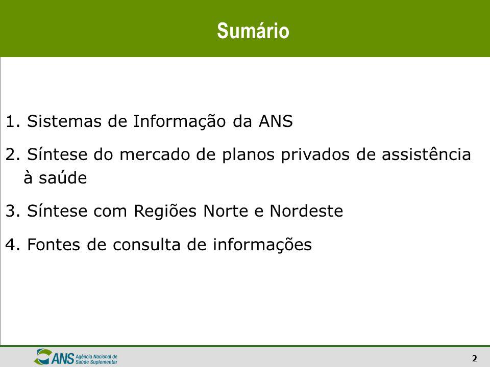 Sumário 1. Sistemas de Informação da ANS