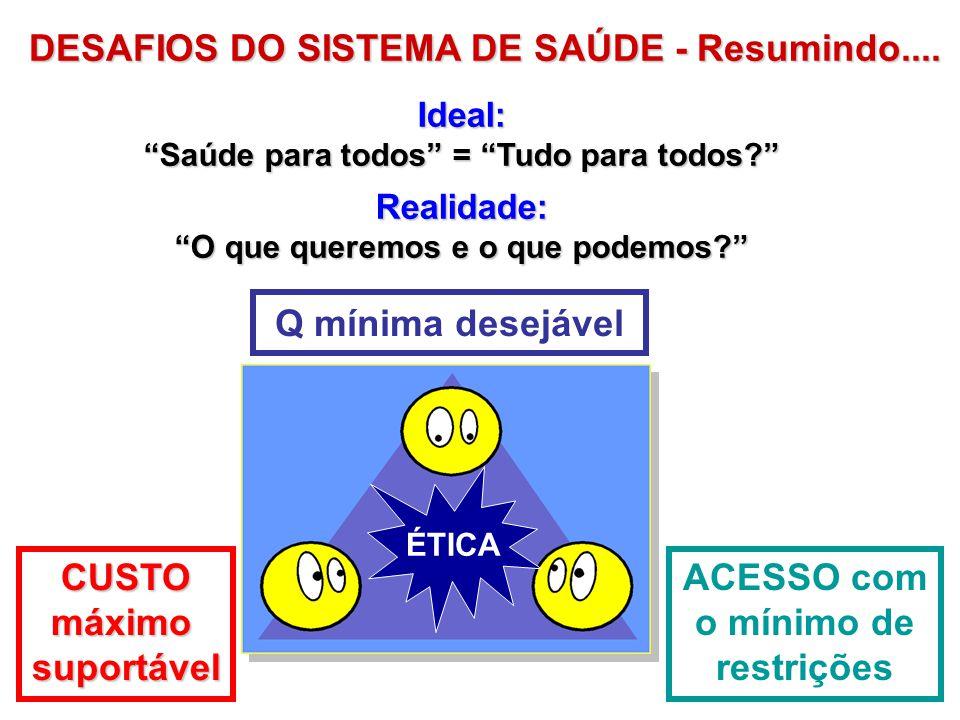 DESAFIOS DO SISTEMA DE SAÚDE - Resumindo....