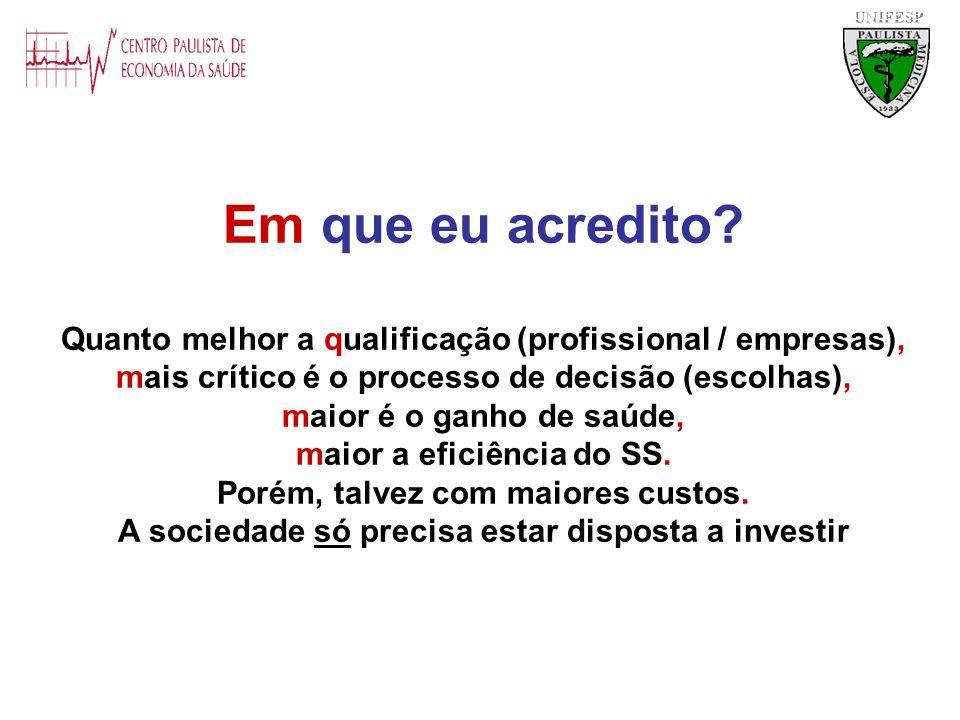 UNIFESP Em que eu acredito Quanto melhor a qualificação (profissional / empresas), mais crítico é o processo de decisão (escolhas),