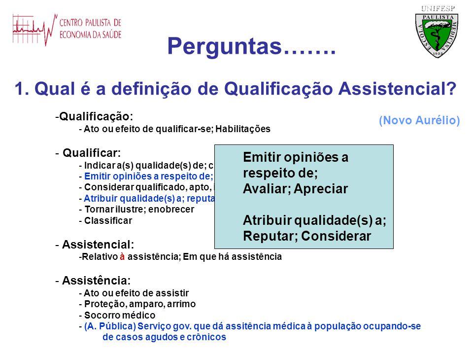 1. Qual é a definição de Qualificação Assistencial