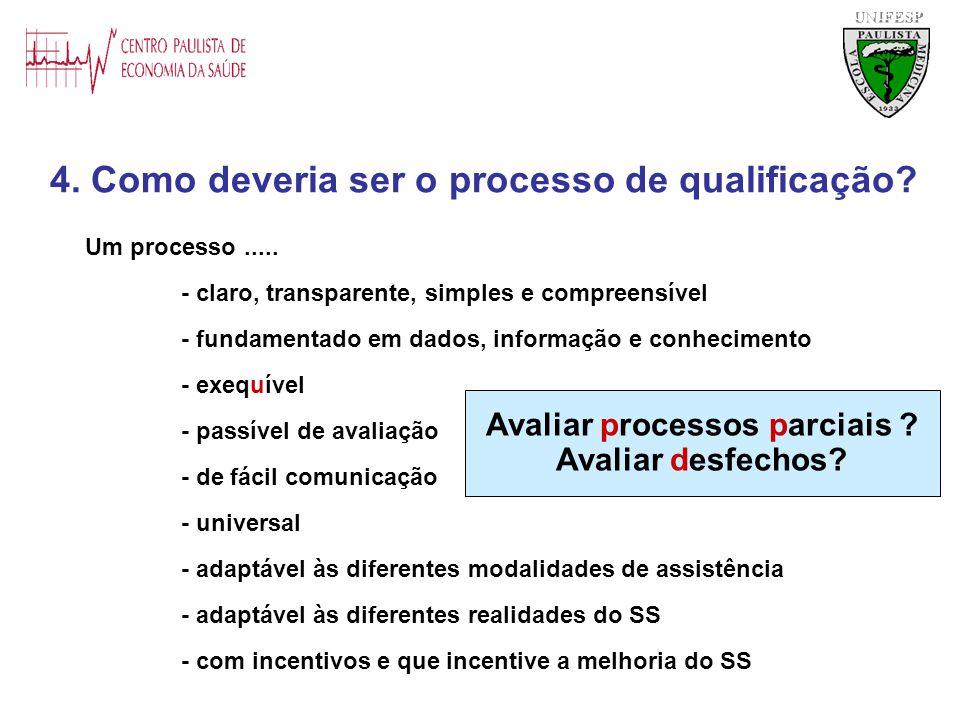 4. Como deveria ser o processo de qualificação