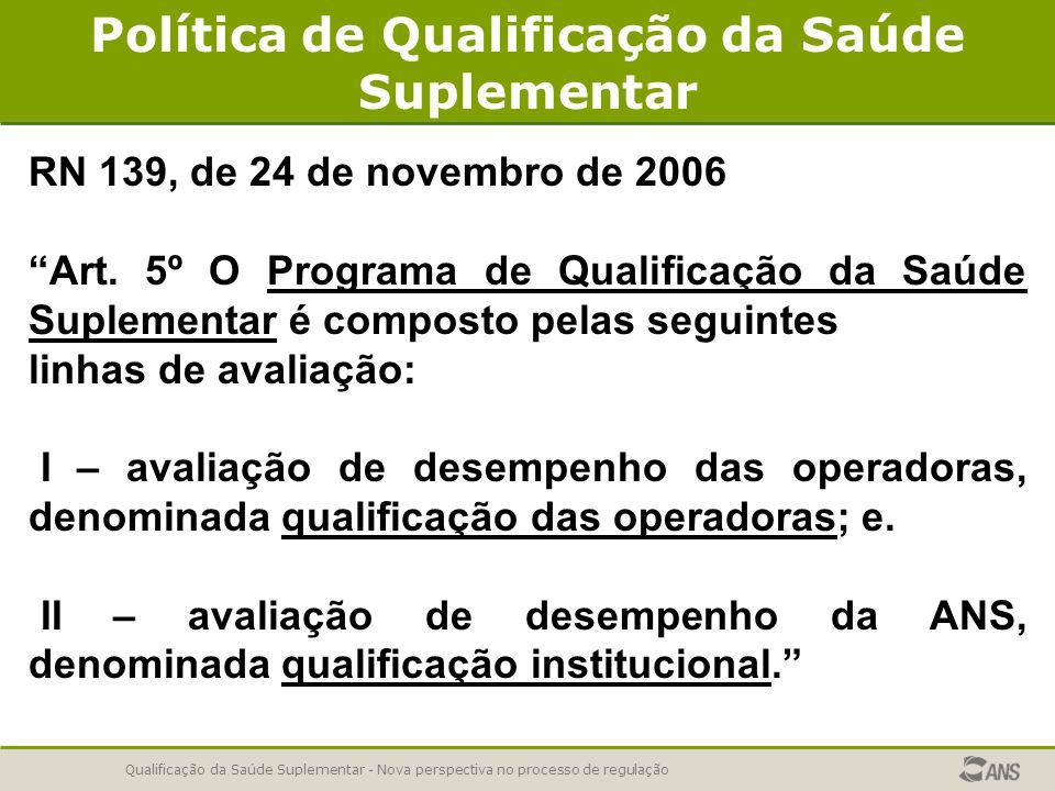 Política de Qualificação da Saúde Suplementar