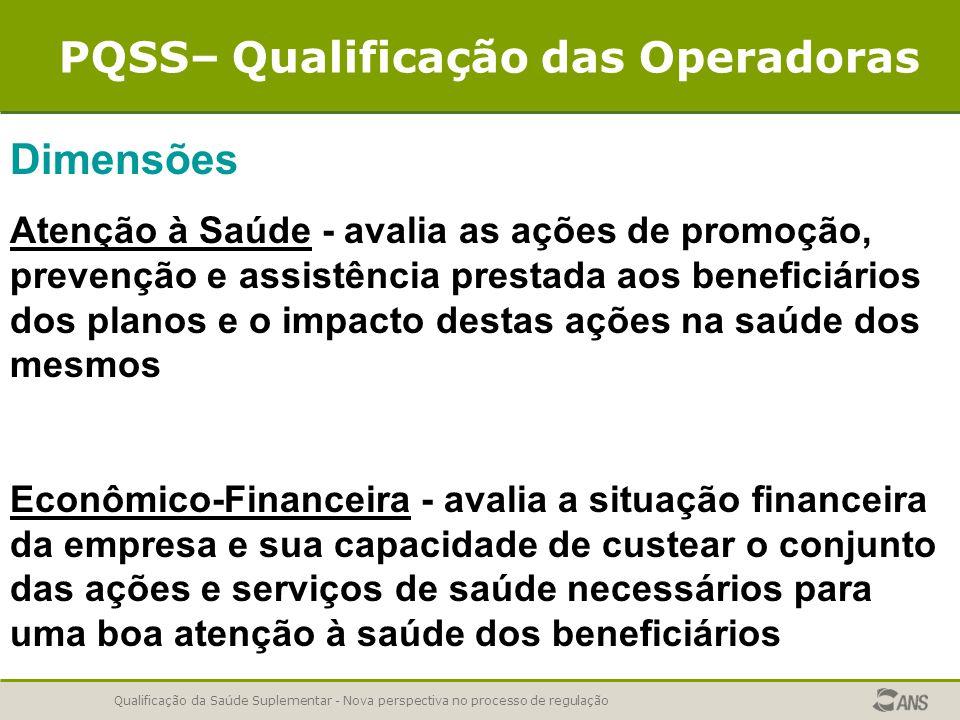 PQSS– Qualificação das Operadoras
