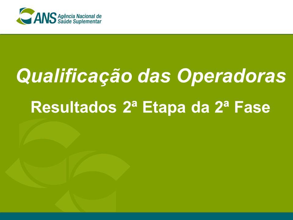 Qualificação das Operadoras Resultados 2ª Etapa da 2ª Fase