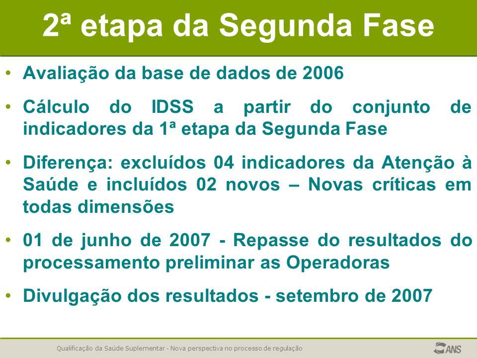 2ª etapa da Segunda Fase Avaliação da base de dados de 2006