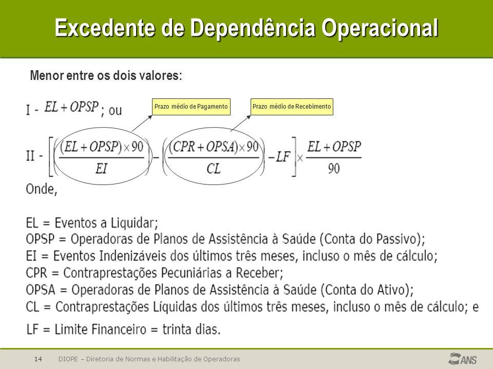 Excedente de Dependência Operacional