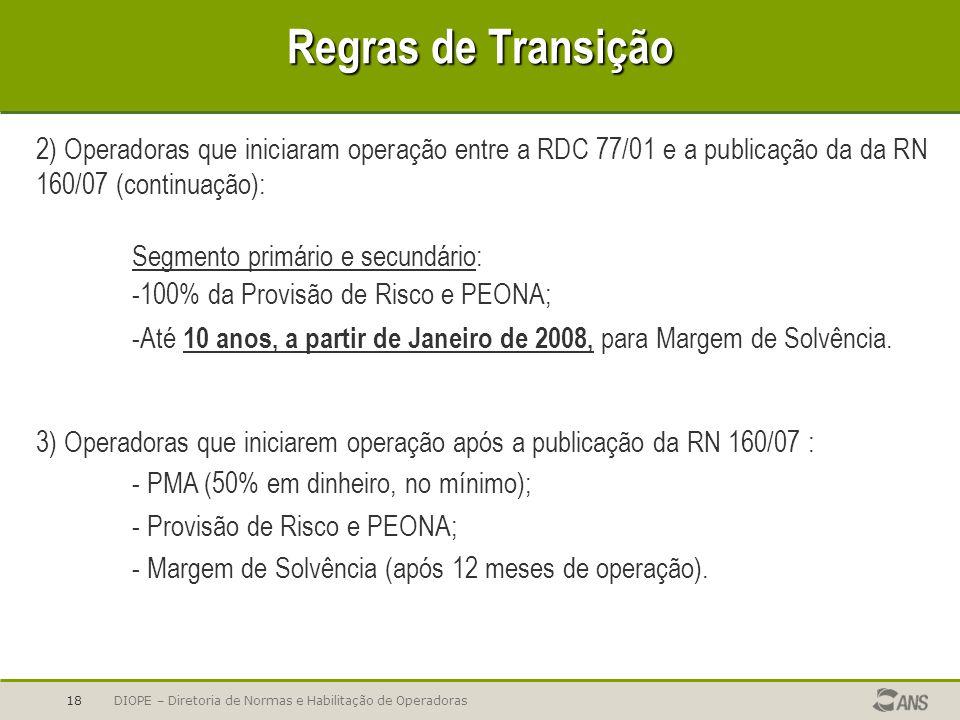 Regras de Transição 2) Operadoras que iniciaram operação entre a RDC 77/01 e a publicação da da RN 160/07 (continuação):