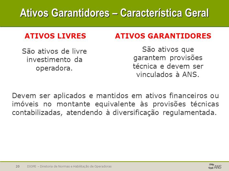 Ativos Garantidores – Característica Geral