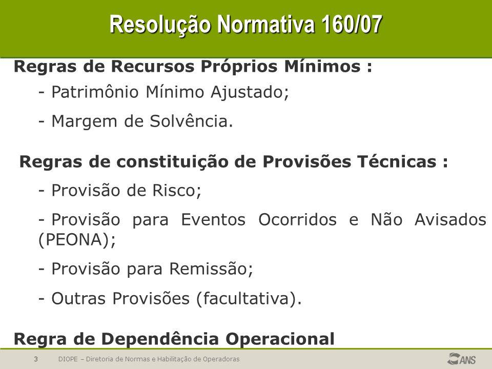 Resolução Normativa 160/07 Regras de Recursos Próprios Mínimos :