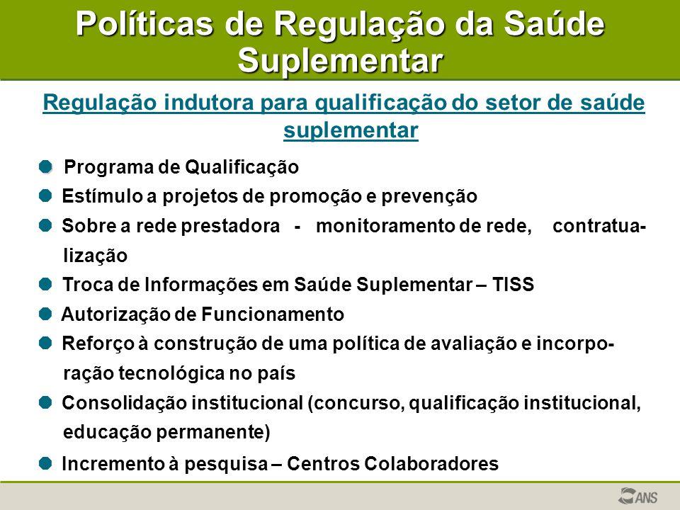 Políticas de Regulação da Saúde Suplementar