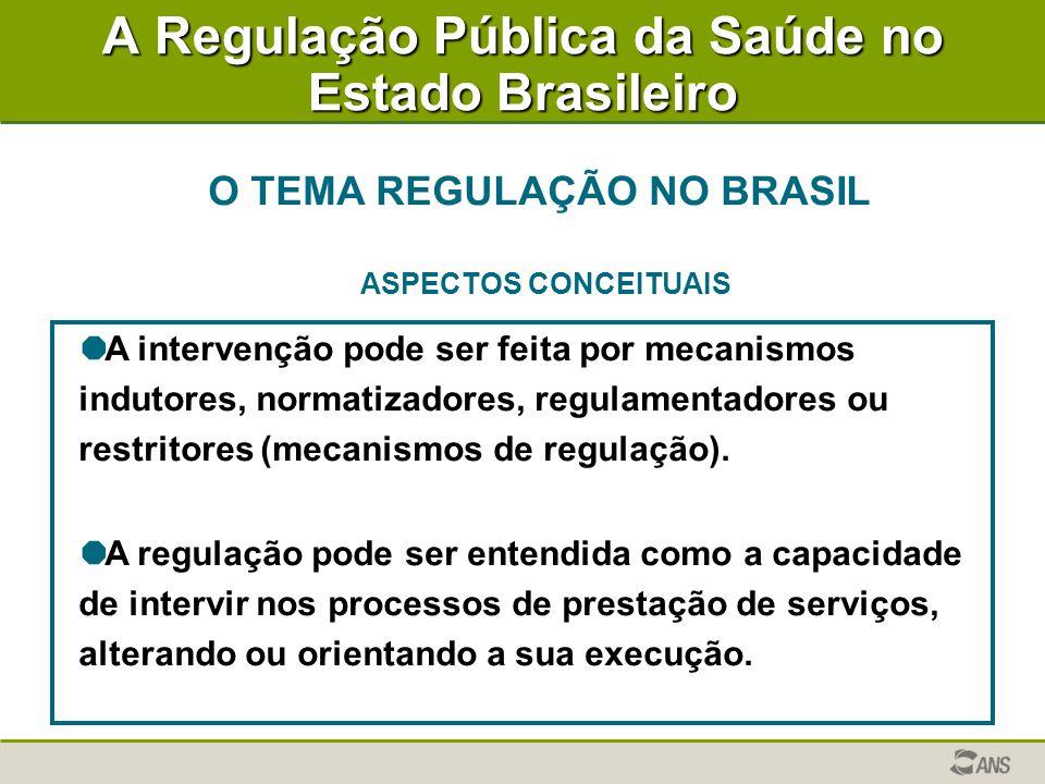 A Regulação Pública da Saúde no Estado Brasileiro