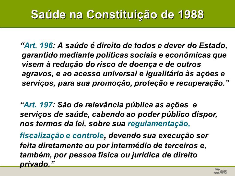 Saúde na Constituição de 1988