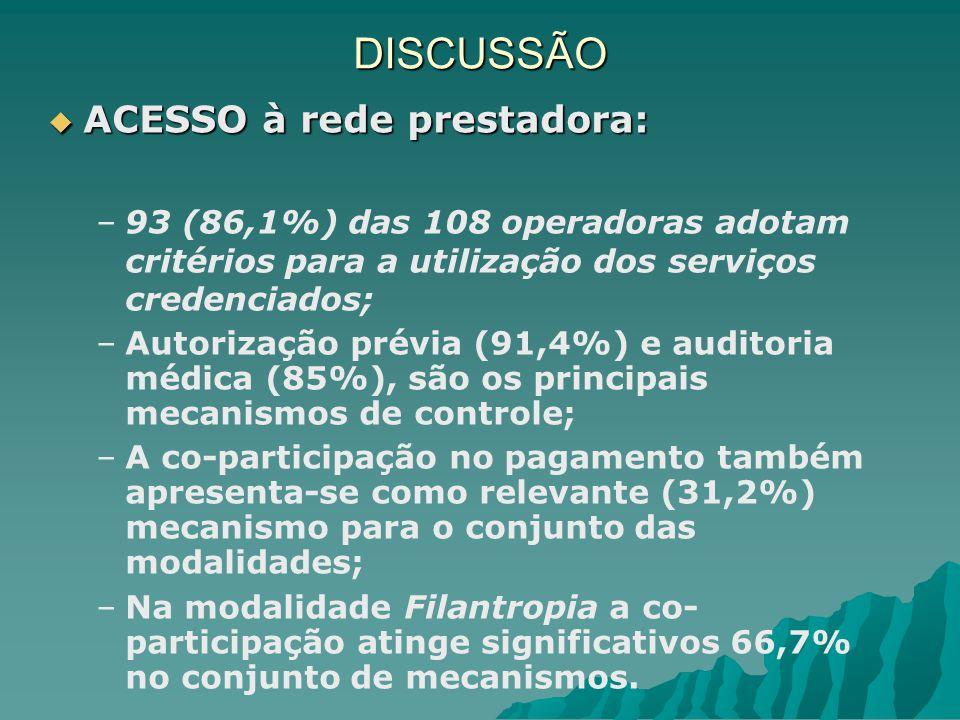 DISCUSSÃO ACESSO à rede prestadora: