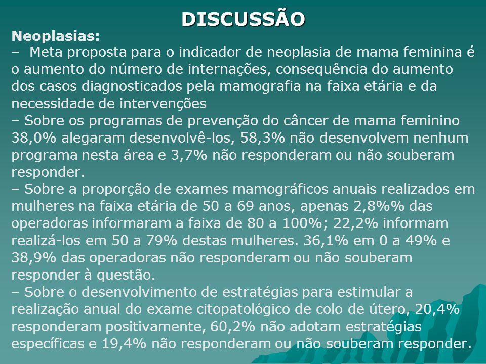 DISCUSSÃO Neoplasias: