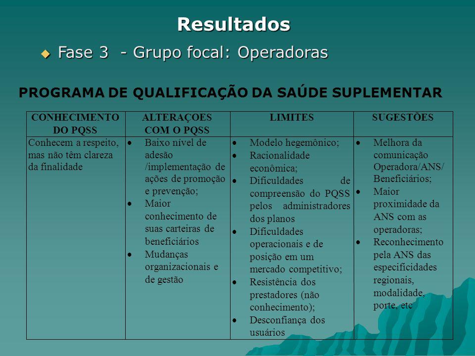 Resultados Fase 3 - Grupo focal: Operadoras