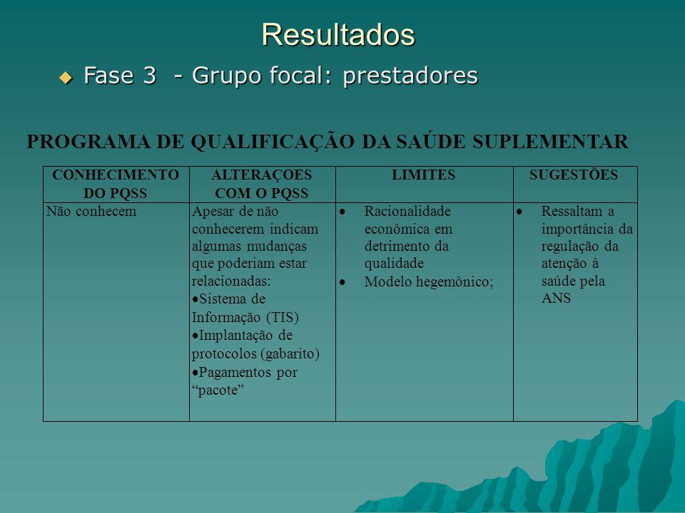 Resultados Fase 3 - Grupo focal: prestadores