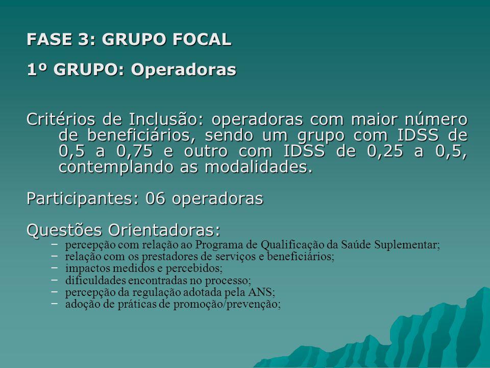 Participantes: 06 operadoras Questões Orientadoras: