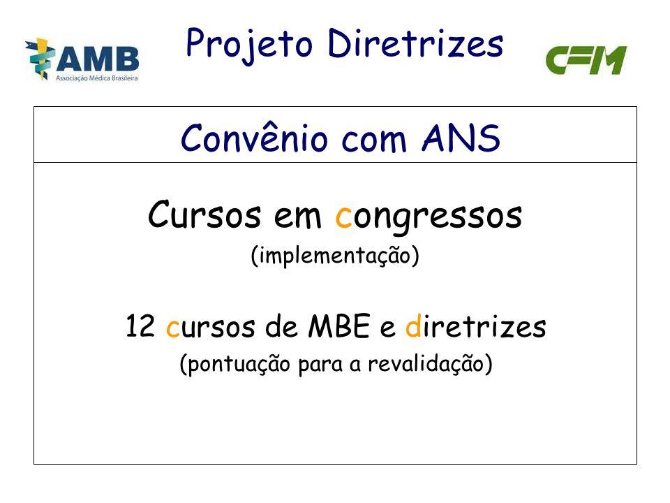 Projeto Diretrizes Convênio com ANS Cursos em congressos