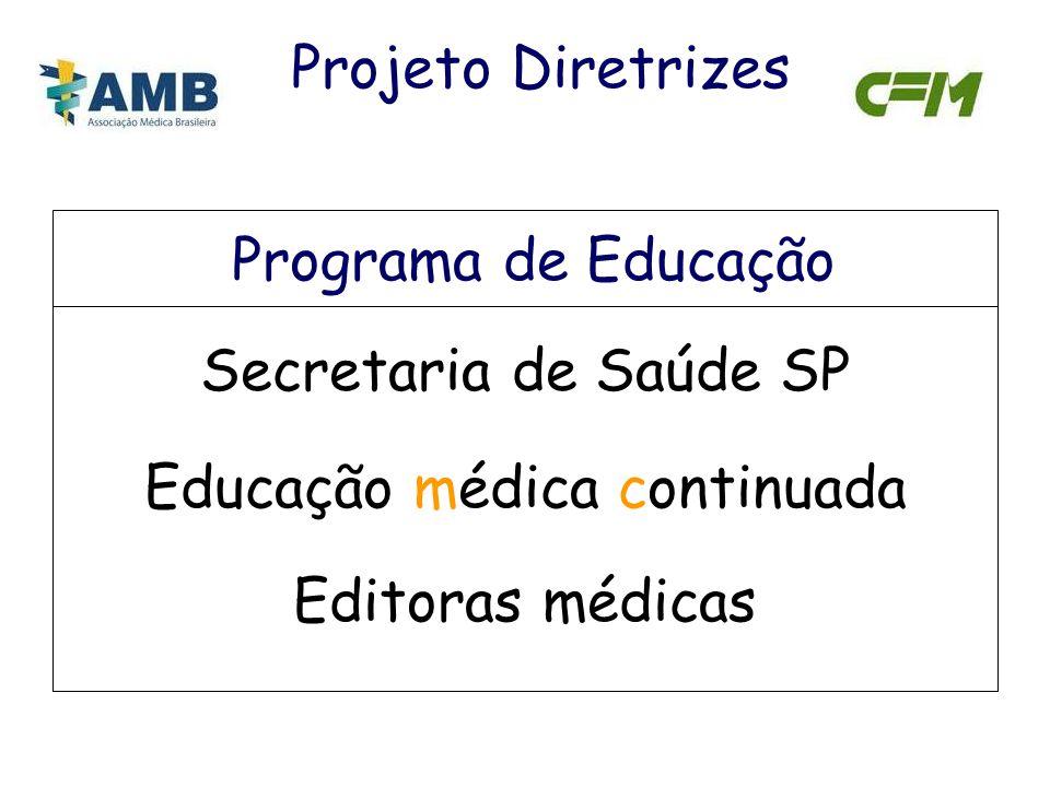 Educação médica continuada