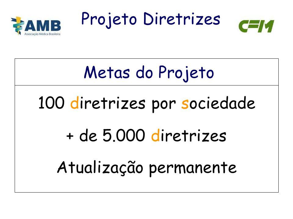 100 diretrizes por sociedade