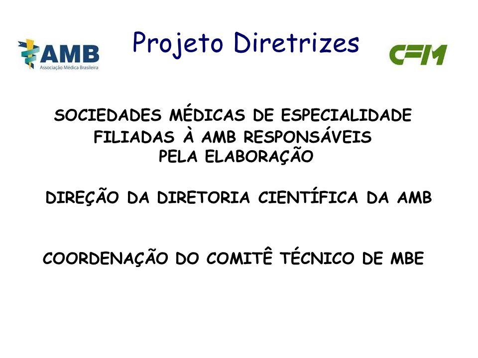 Projeto Diretrizes SOCIEDADES MÉDICAS DE ESPECIALIDADE