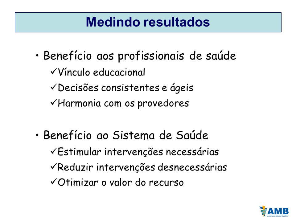 Medindo resultados Benefício aos profissionais de saúde