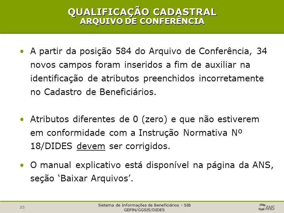 QUALIFICAÇÃO CADASTRAL ARQUIVO DE CONFERÊNCIA