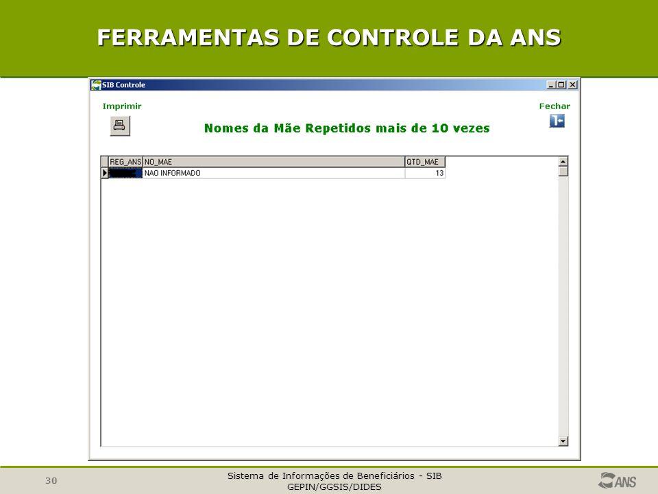 FERRAMENTAS DE CONTROLE DA ANS