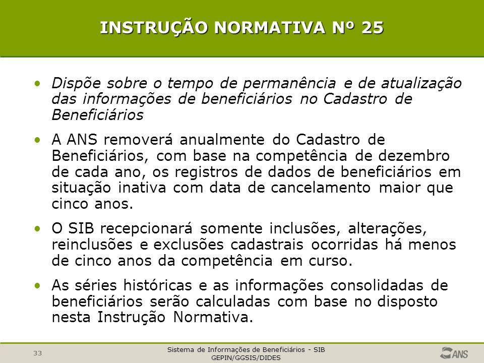 INSTRUÇÃO NORMATIVA Nº 25
