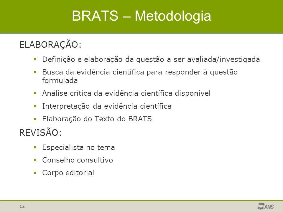 BRATS – Metodologia ELABORAÇÃO: REVISÃO: