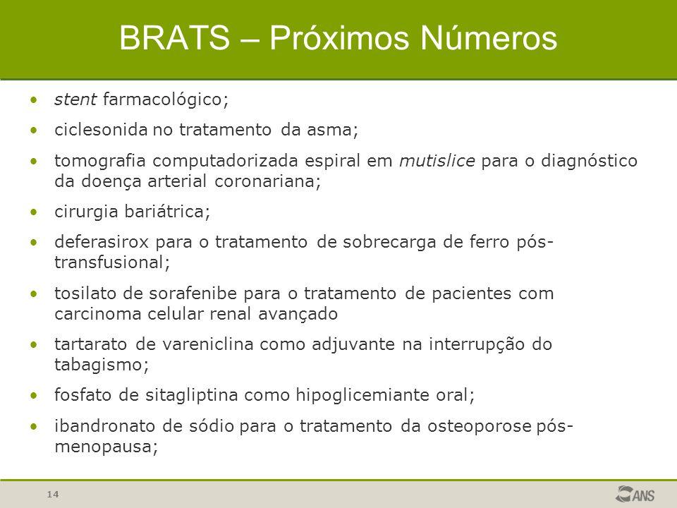 BRATS – Próximos Números