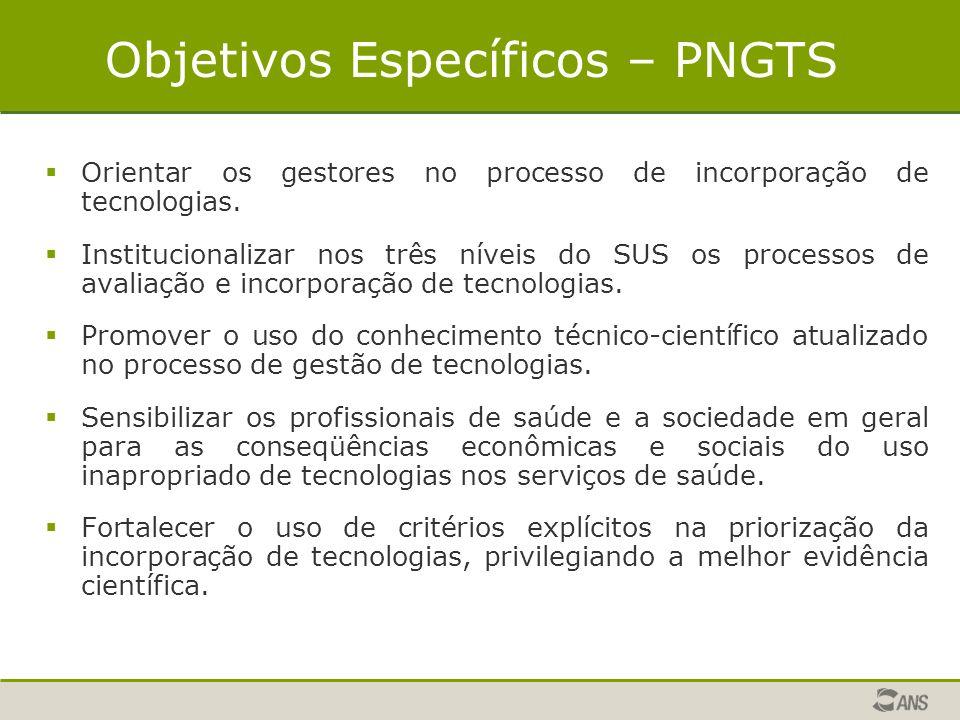 Objetivos Específicos – PNGTS