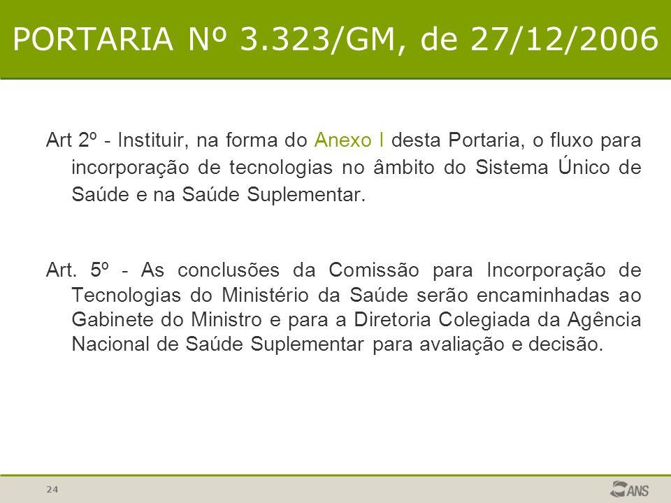 PORTARIA Nº 3.323/GM, de 27/12/2006