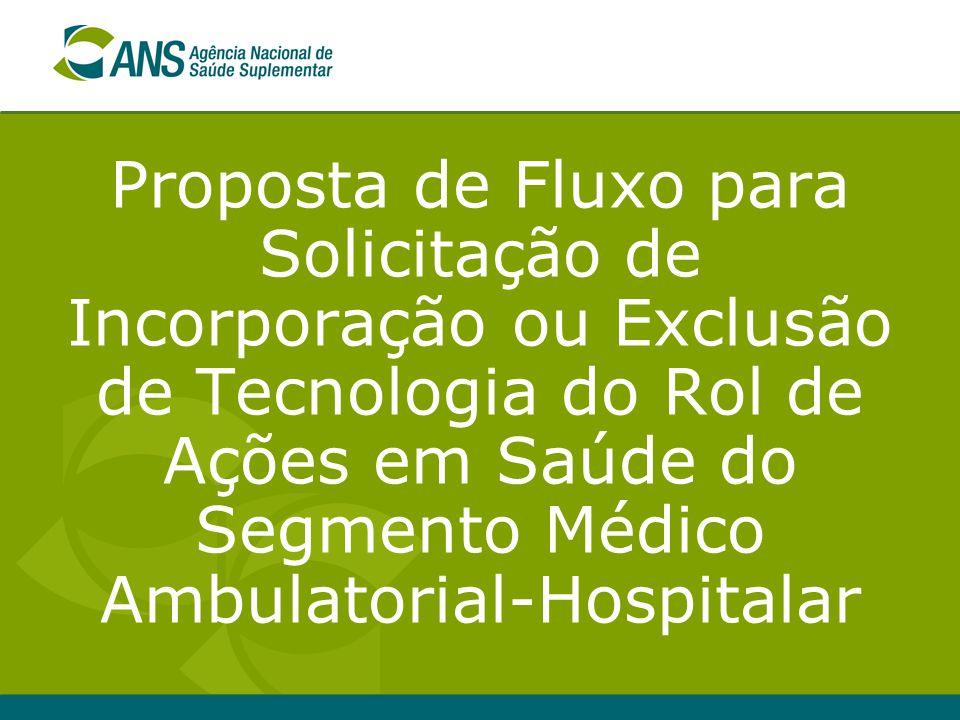 Proposta de Fluxo para Solicitação de Incorporação ou Exclusão de Tecnologia do Rol de Ações em Saúde do Segmento Médico Ambulatorial-Hospitalar