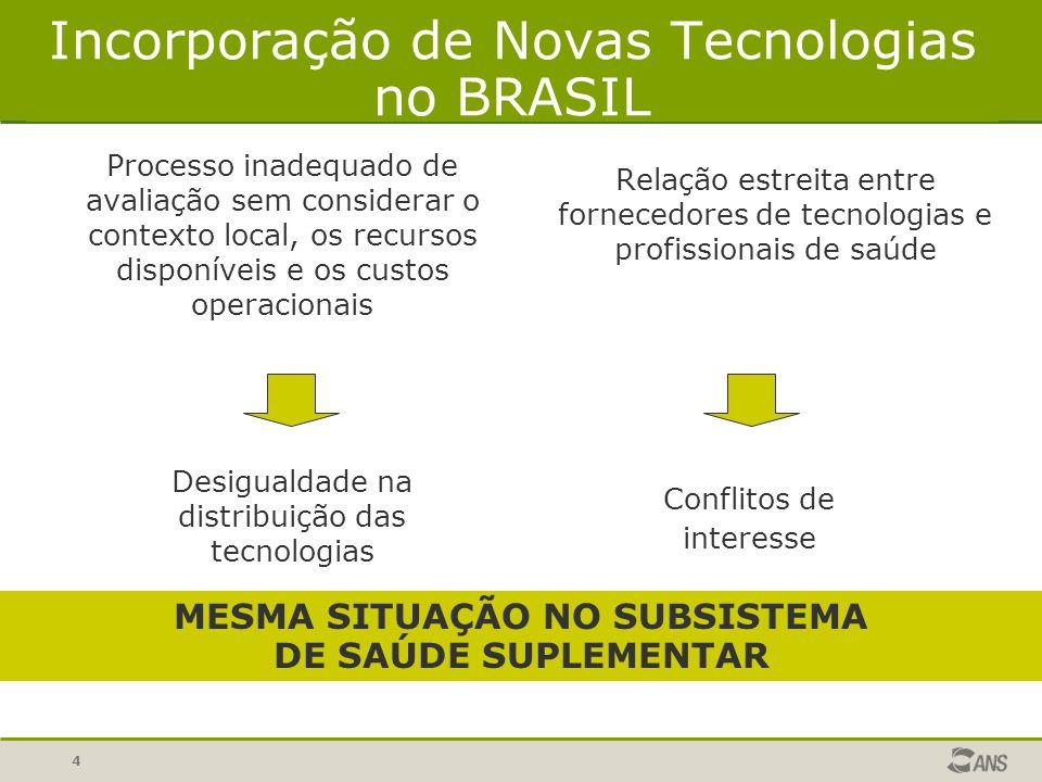 Incorporação de Novas Tecnologias no BRASIL