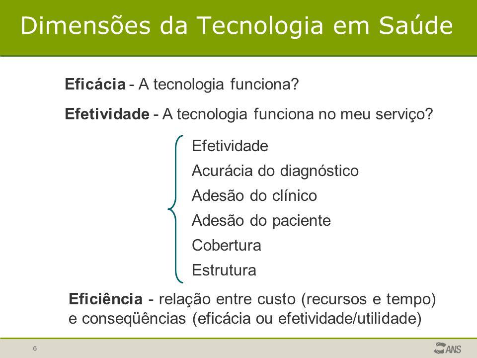Dimensões da Tecnologia em Saúde